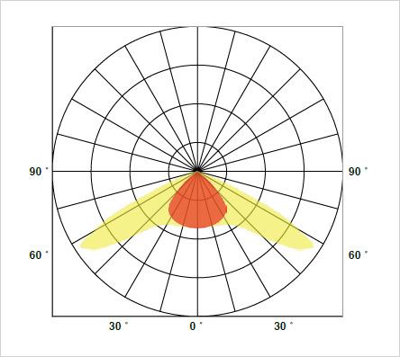 hg60_photometrics