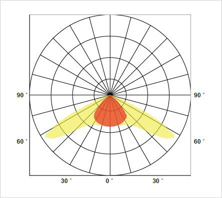 hg80_photometrics