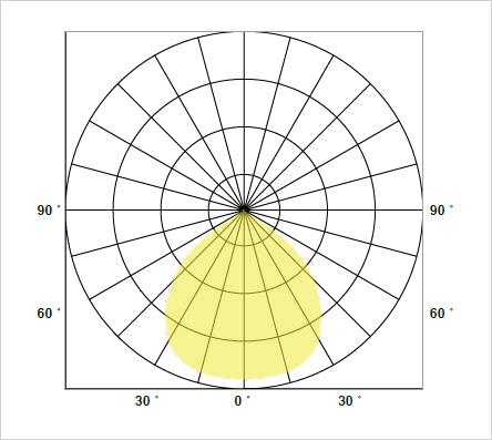hh200_photometrics